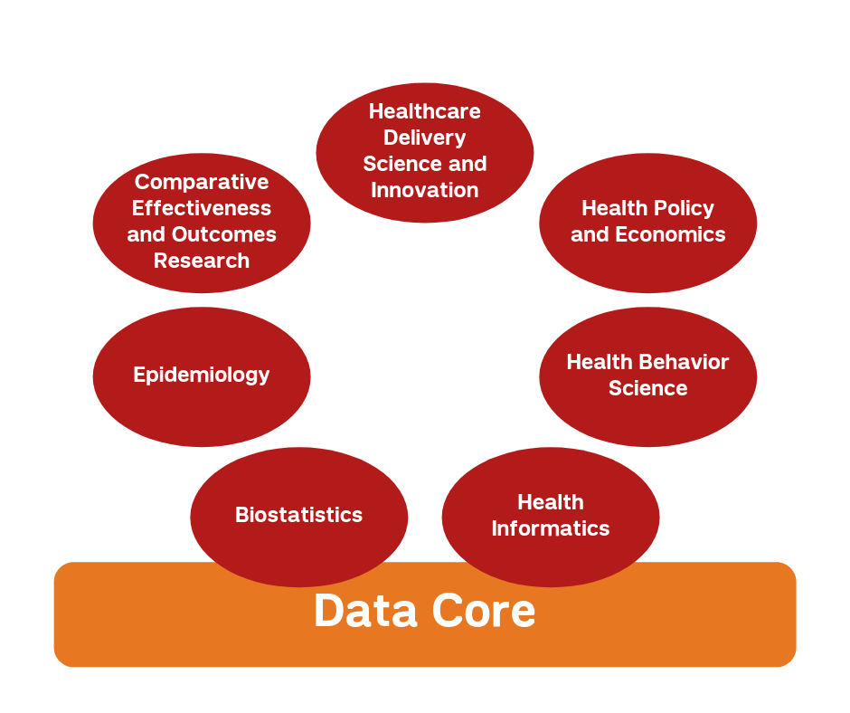 data core graphic