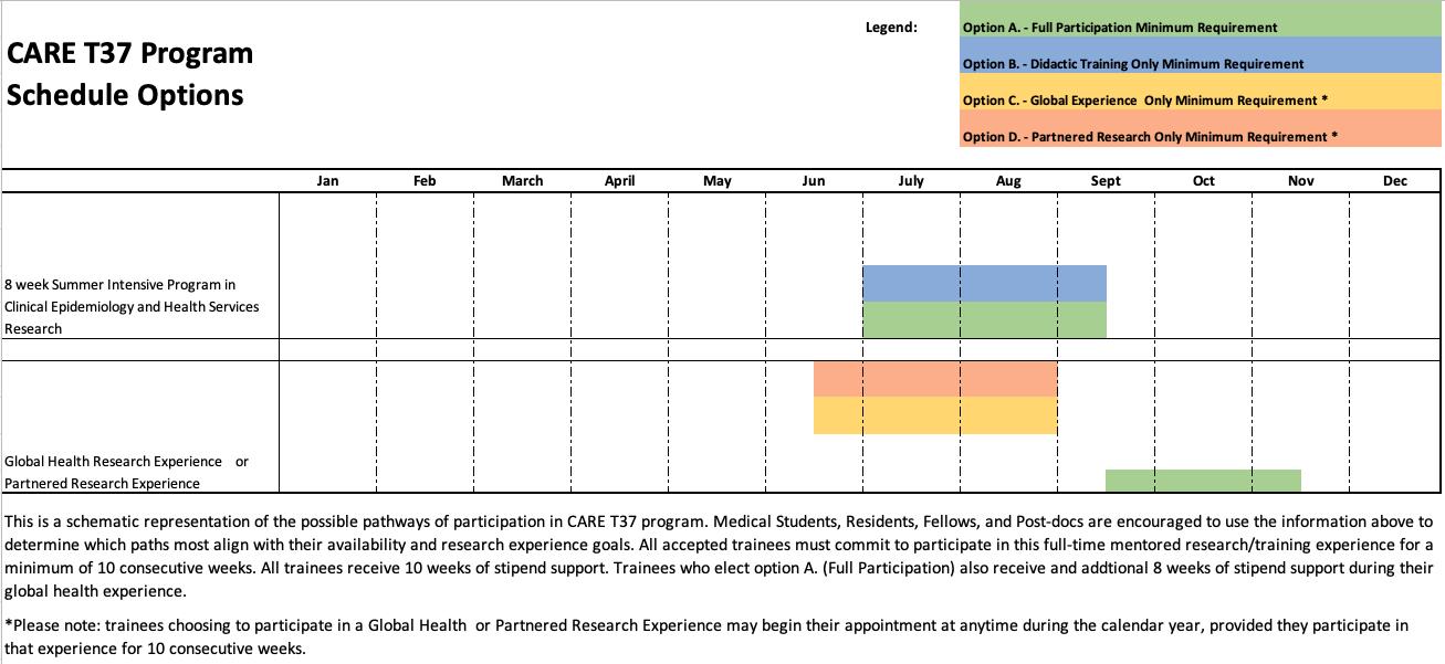 CARE T37 Program Schedule Options